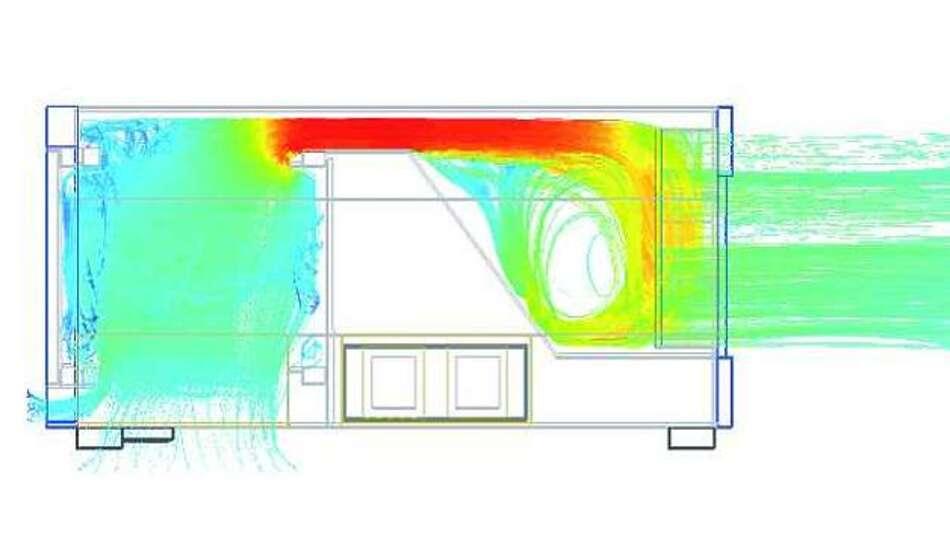 Bild 2: Der Lüfter des PXIe-Chassis ist an der Rückfront angeordnet und sorgt so für einen gleichmäßigen Luftstrom. Höhere Strömungs-geschwindigkeiten werden durch hellere Farben repräsentiert.