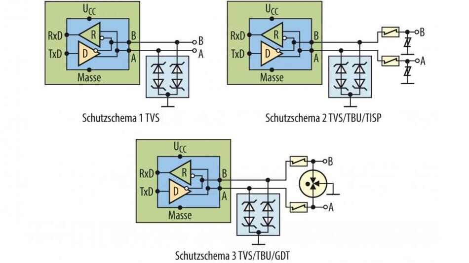 Bild 1. Drei EMC-konforme ADM3485E-Schaltkreise (vereinfachte Blockschaltung)