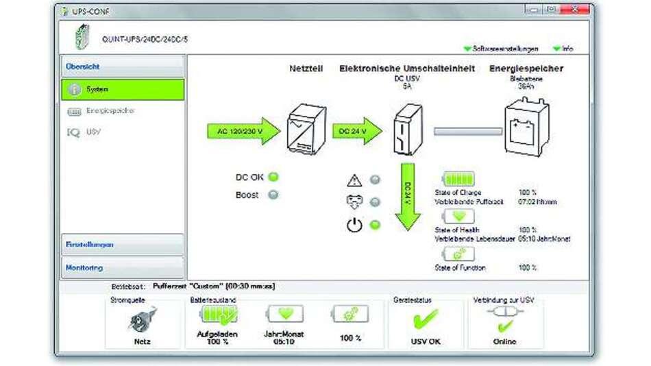 Bild 1: Die Konfigurations- und Management-Software »UPS-CONF« zeigt umfangreiche Informationen, beispielsweise die verbleibende Pufferzeit und Lebensdauer des Energiespeichers