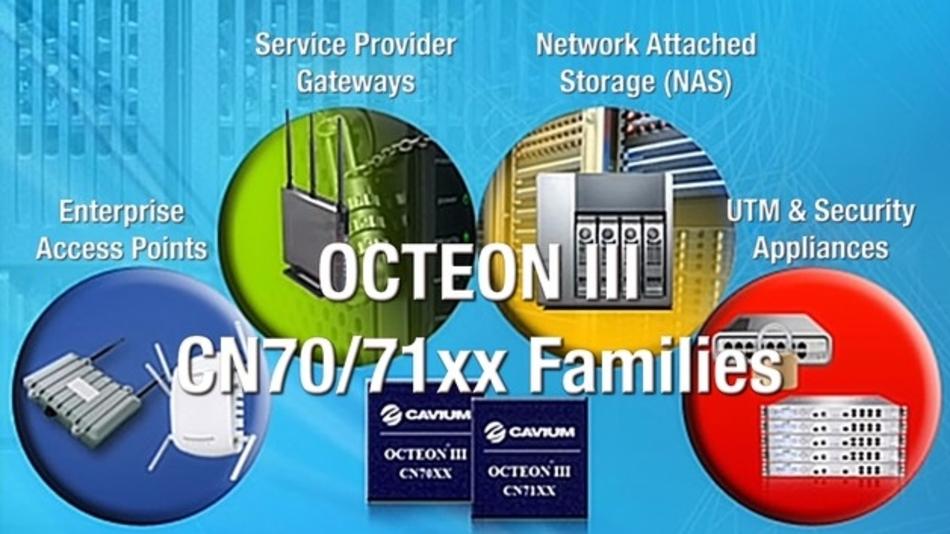 Low-Power Dual- und Quad-Core OCTEON III Processor-SoCs