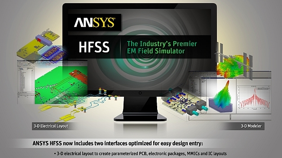HFSS: ein Tool für die Simulation der Signalintegrität