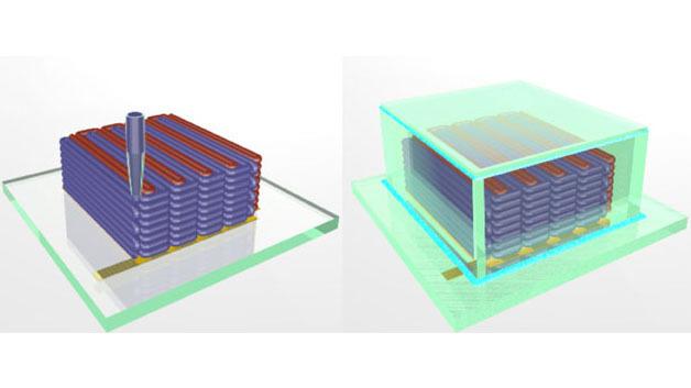 Die Grafik zeigt den Aufbau des Akkus: die Anode ist rot markiert und die Kathode blau. Auf der rechten Seite ist das Gehäuse zu sehen.
