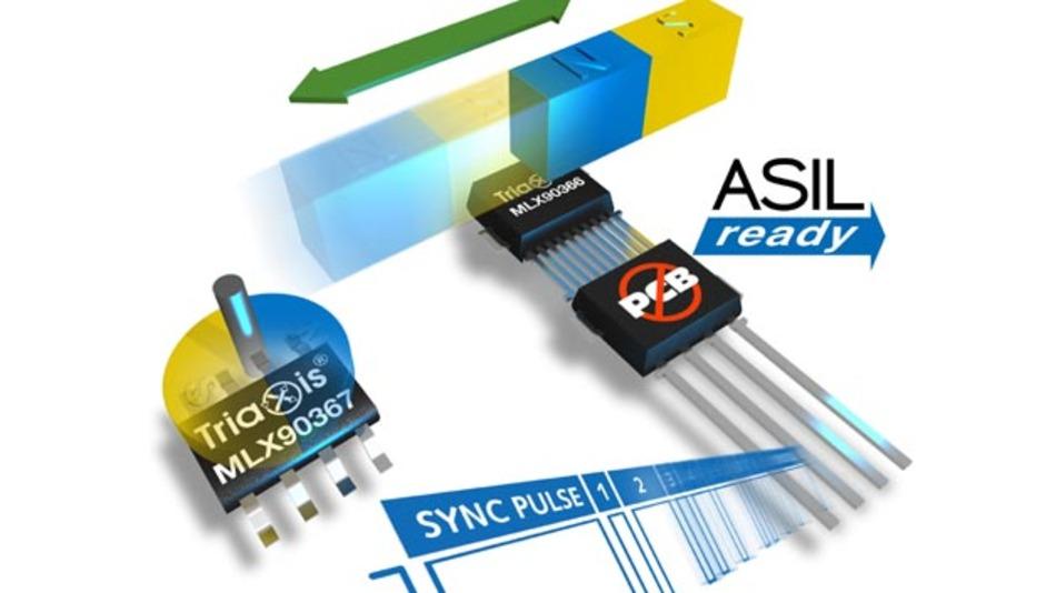 Fit für ASIL B: Die Triaxis Sensoren MLX90366 und MLX90367 von Melexis.