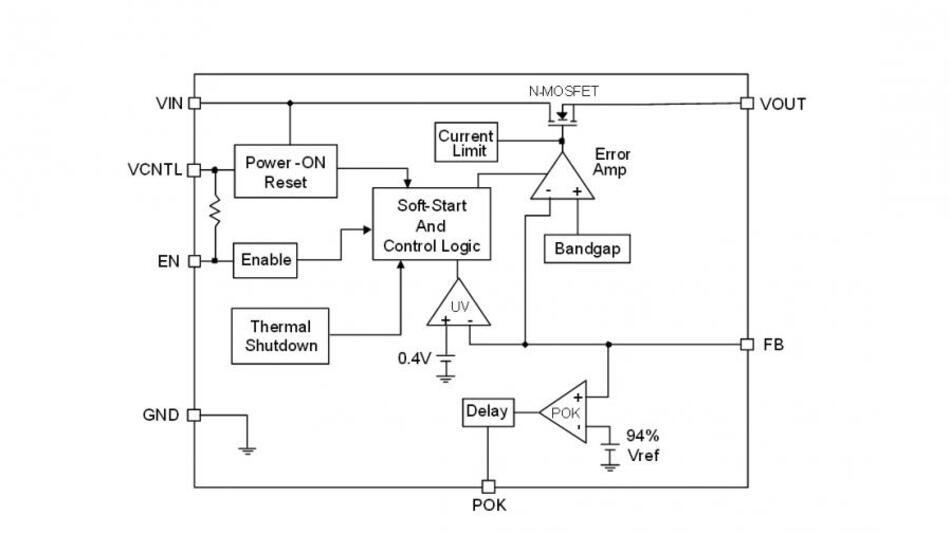 """Das """"Point of Load""""-Konzept schützt die aktiven Bauelemente auf dem Board vor Spannungsspitzen und zu hohen Strömen."""