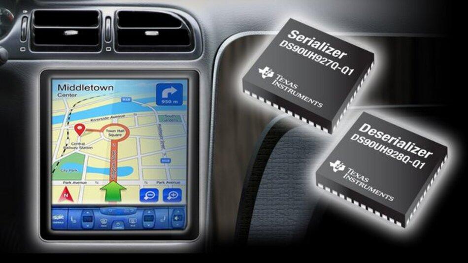 FPD-Link-III-Automotive-Chipsatz von Texas Instruments.