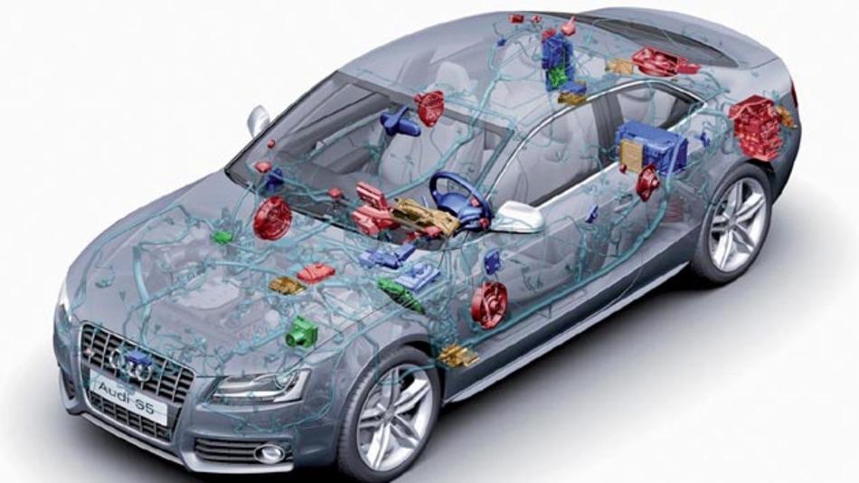 In Fahrzeugen werden sicherheitskritische Anwendungen zumeist über CAN- oder FlexRay-Bussysteme vernetzt.