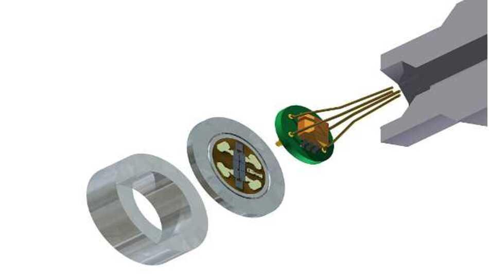Die im Forschungsprojekt »HoTSens« zu entwickelnde Hochtemperatur-Systemlösung soll nicht nur bei 300 °C arbeiten, sondern auch wesentlich kompakter werden. Die Auswerteelektronik sitzt direkt hinter der Sensorik. So kann auf die bisherüblichen langen und störanfälligen Kabelverbindungen verzichtet werden. DieExplosionszeichnung zeigt Dünnfilmsensor, Hochtemperaturelektronik und Gehäuse im Detail.