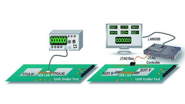 Bild 10: Übergang zu FPGA-embedded Instrumenten bei BERT