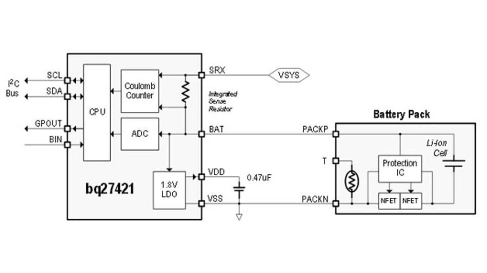 Aufbau und typische Anwendung des bq27421.