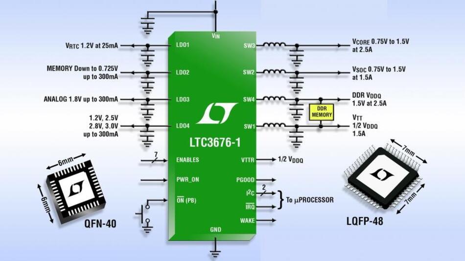 Der Spannungsreglerbaustein LTC3676 bietet ein umfassendes Power Management für SoC-Bausteine, die in mobilen Geräten eingesetzt werden.