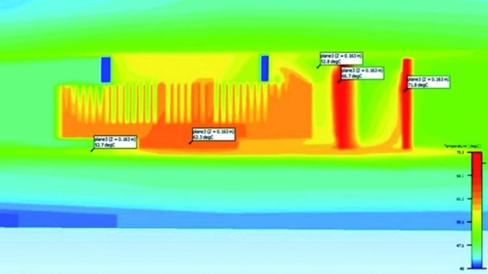 Beispiel für die thermische Simulation einer bestückten Leiterplatte.