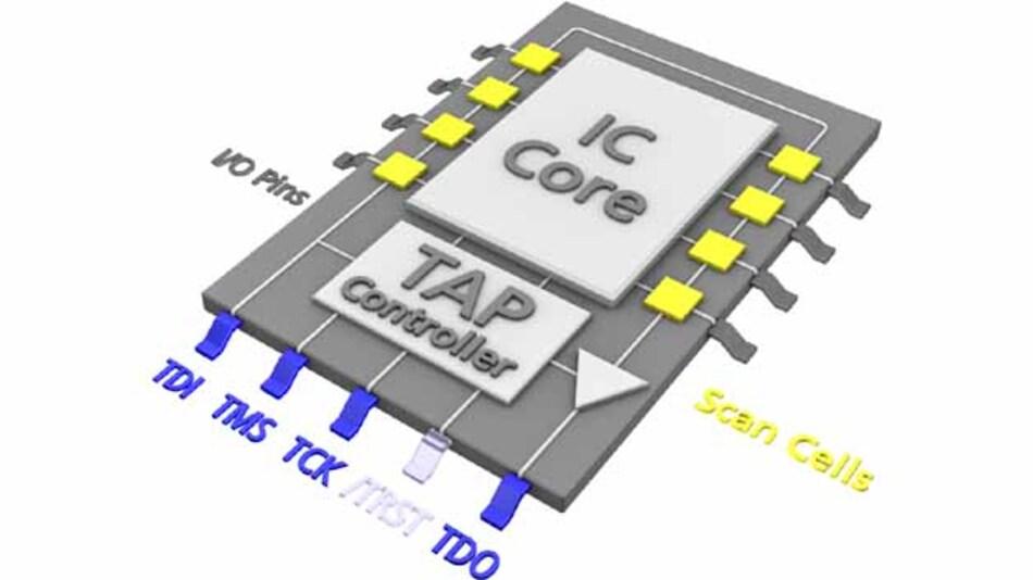 Am 05. September kann man bei Göpel die Boundary-Scan-Technologie kennenlernen.