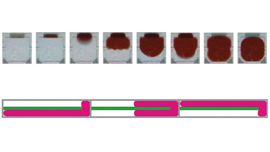 Bild 1 (oben). Die Pixel von Electrowetting-Displays sind analog ansteuerbar. Bild 2 (unten) 3D-Anordnung mit Reservoir unterhalb der Pixelfläche.