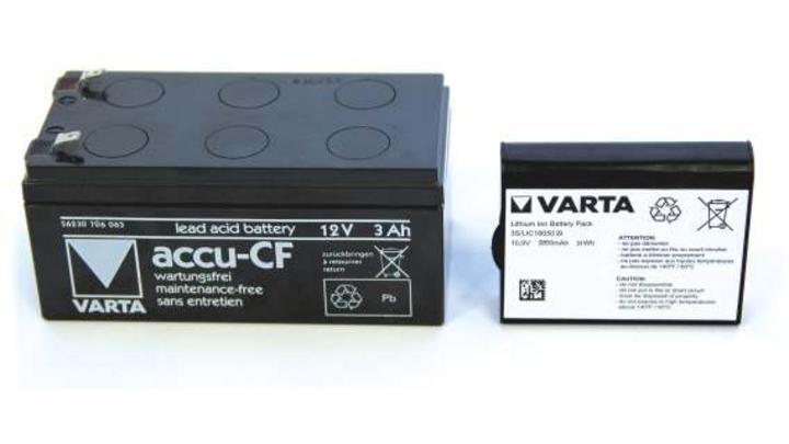 So klein ist eine Lithium-Ionen-Batterie nahezu vergleichbarer Kapazität (2,85 Ah) gegenüber einer Blei-Säure-Batterie mit 3 Ah.