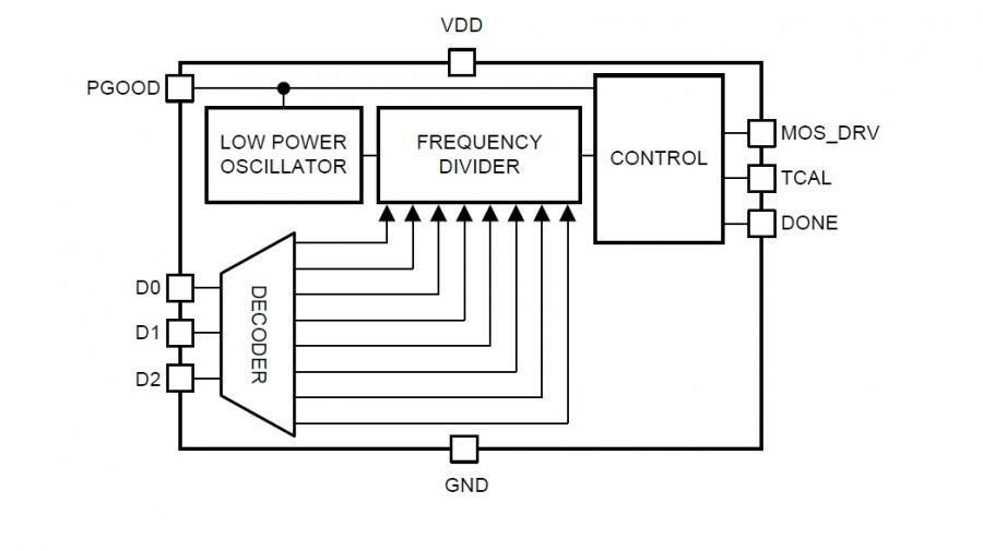 Die Blockschaltung des TLP5100 offenbart das Geheimnis des Energiesparens: minimaler Aufwand bei der elektronischen Schaltung.