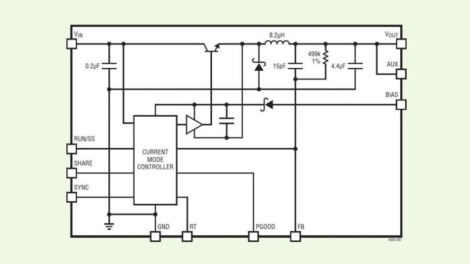 In das Abwärtswandlermodul LTM8050 sind neben der Steuerelektronik der Leistungstransistor und eine 8,2-µH-Induktivität integriert; damit reduziert sich die äußere Beschaltung auf ein Minimum.