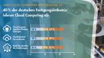 40 Prozent der Fertigungsindustrie lehnt Cloud Computing ab