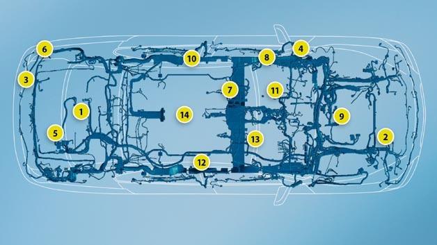 20 Prozent des Gewichts eines Bordnetzes sollen sich mit den Technologien von Leoni einsparen lassen.