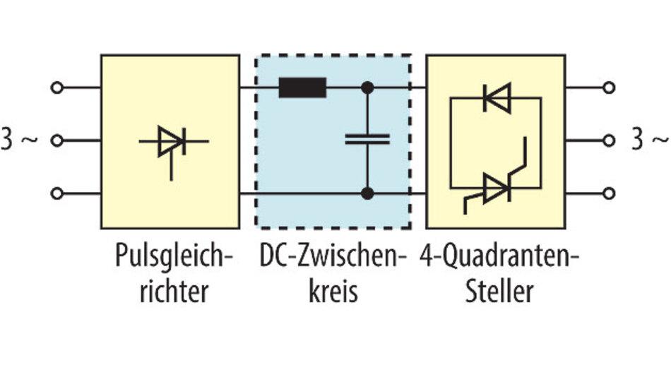 Energieeffizient: Gleichstromnetze für kommerziell genutzte Gebäude ...