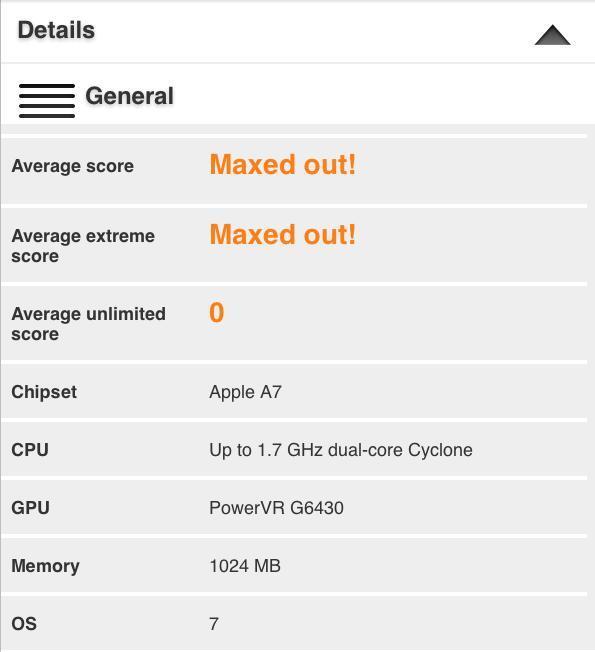 Angaben des Benchmarks 3DMark über A7-GPU