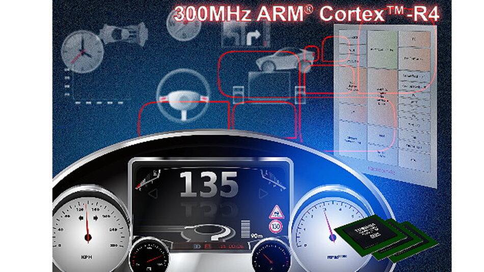 SHE-konformer Automotive 2.5D Display-Controller mit 300MHz ARM® Core unterstützt verbesserte Grafik und kleinere externe Speicher.