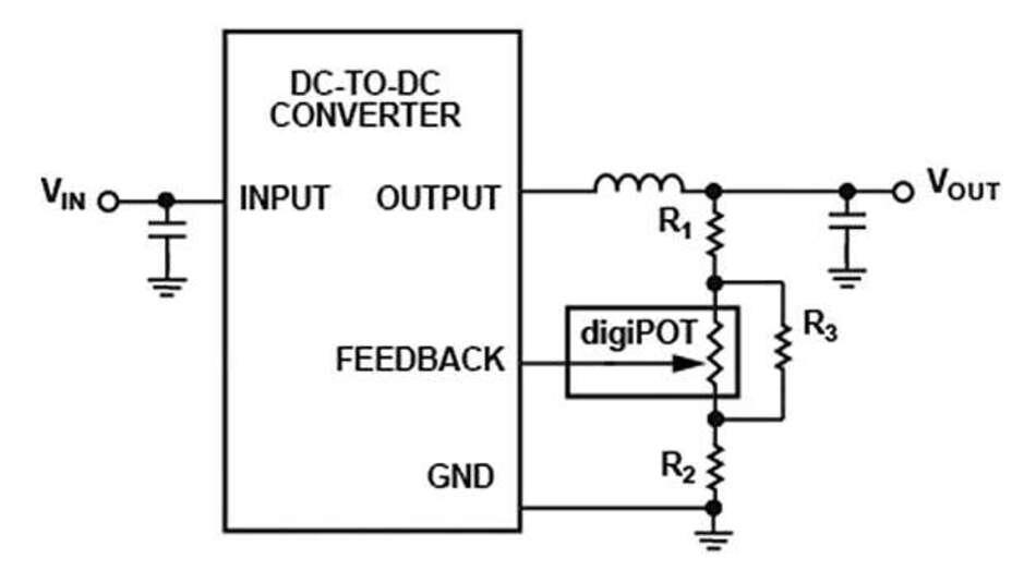 Bild 4: Potentiometer-Modus