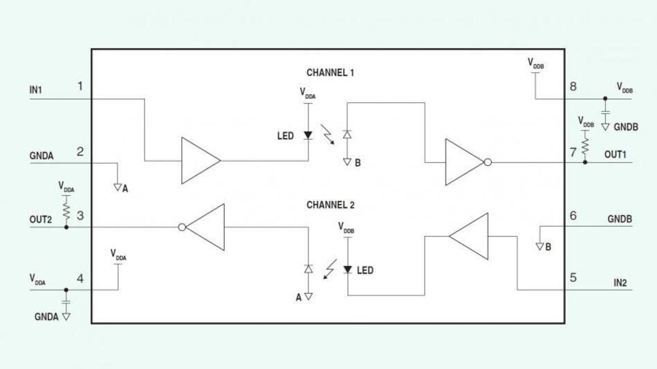 Jeder der beiden Kanäle des CPC5001 ist mit einem Eingangspuffer und einem Ausgangsoperationsverstärker ausgestattet.