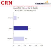 Channeltracks 2013 Umsatz