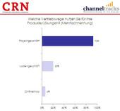 Channeltracks 2013 Vertriebswege