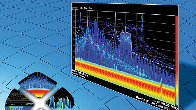 Analysatoren-Umgebung mit frequenzagile Signale