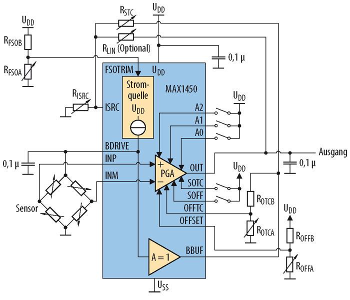 Bild 3. Die Anfangs-Empfindlichkeit der Schaltung (FSO) wird am Pin FSOTRIM eingestellt. Die wichtigste Funktion ist jedoch die geregelte Stromquelle, die einen speziellen Algorithmus zum Kompensieren der Empfindlichkeitsdrift implementiert.