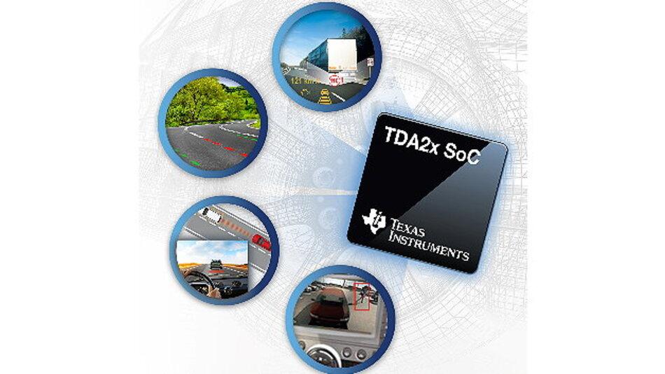 SoCs für Fahrerassistenzsysteme
