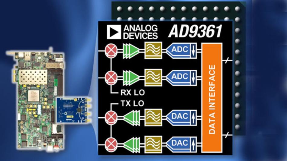 Der Baustein AD9361 ist ein universeller, reprogrammierbarer HF-Transceiver, der auch in der Messtechnik viele Anwendungen findet.