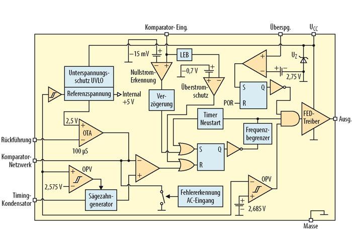 Bild 1. Der Baustein AOZ7111 benötigt für die Synchronisation auf die Eingangswechselspannung keine Hilfswicklung an der Induktivität, sondern arbeitet mit einem Shunt am Fußpunkt des Brückengleichrichters.