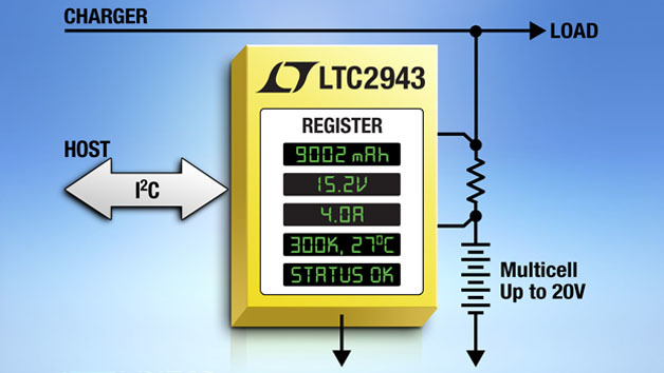 Der LTC2943 erfasst alle relevanten Parameter eines Akkupacks.