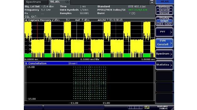 Wireless-LAN: Messungen am neuen WLAN-Standard IEEE 802.11ac ...