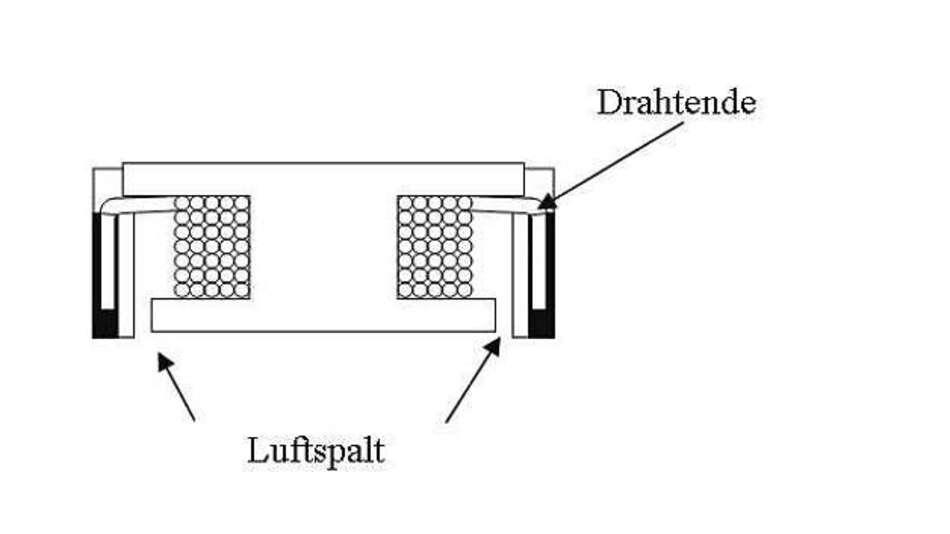 Bild 3: Schematischer Aufbau inklusive Luftspalt sowie Drahtanbindung an die Anschlussmetallisierung