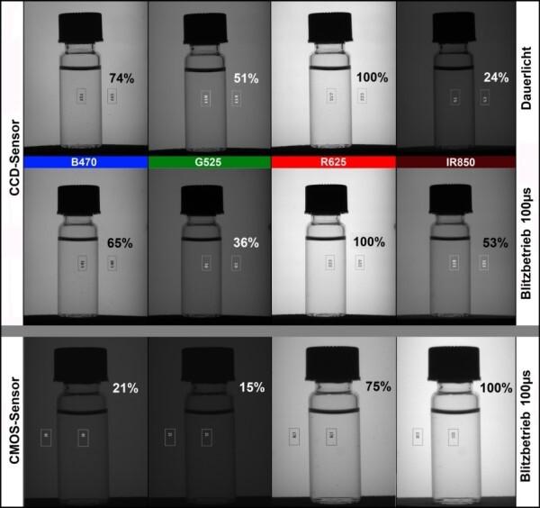 Abbildung 2: Vergleich der Durchlichtbeleuchtung »vicolux FDL60x90« in vier verschiedenen Farben, aufgenommen mit dem CCD-Sensor ICX204AL von Sony - oben im Dauerbetrieb, in der Mitte im 100-µs-Blitzbetrieb. Unten aufgenommen mit CMOS-Sensor MT9V034, ebenfalls im Blitzbetrieb mit 100 µs. (Laboraufnahmen mit nicht bewegten Prüfteilen).