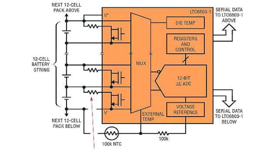 Batterie-Management-System: Balance halten | DESIGN&ELEKTRONIK
