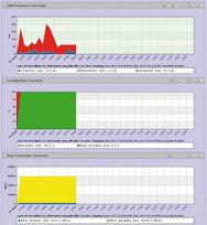 """Die von """"GeNiEnd2End"""" erzeugten Performancegrafiken sind leicht zu deuten und zeigen, welcher Anteil auf den Client, den Server und das Netzwerk entfällt."""