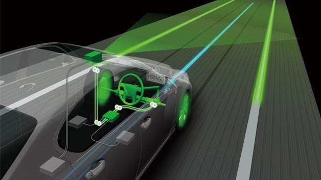 Das Advanced Pre-Crash Safety System von Toyota erkennt Hindernisse und leitet die Notbremsung ein.