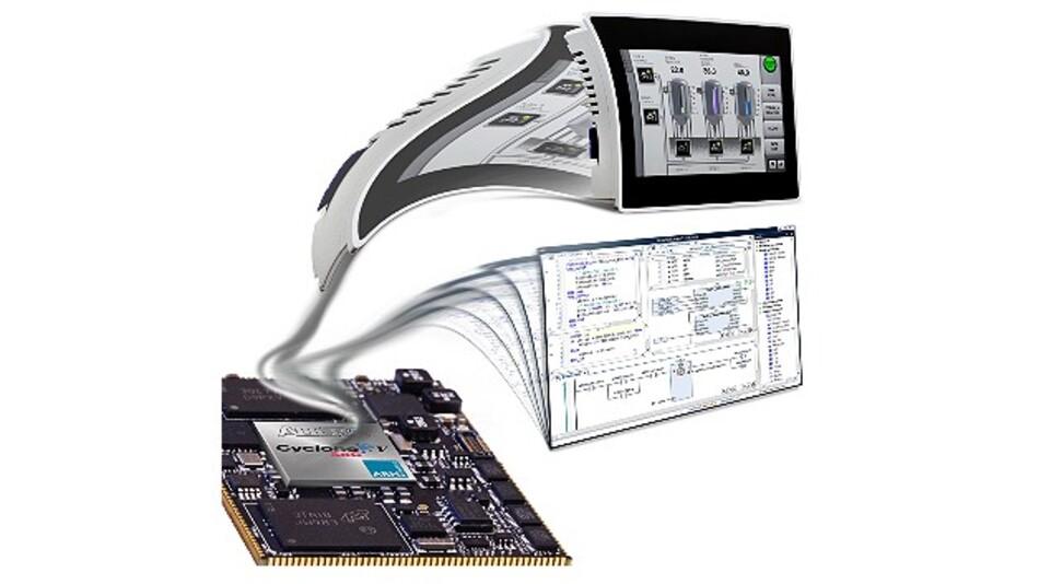 In seinem »Micro SOM« hat Exor mit Unterstützung des Codesys-Herstellers 3S Smart Software Solutions alle von Codesys verfügbaren Applikationen wie IEC 61131, die Motion-Funktionen und sogar die Target Visu integriert.