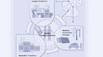Fraunhofer IOSB startet Industrie 4.0-Produktionsnetzwerk
