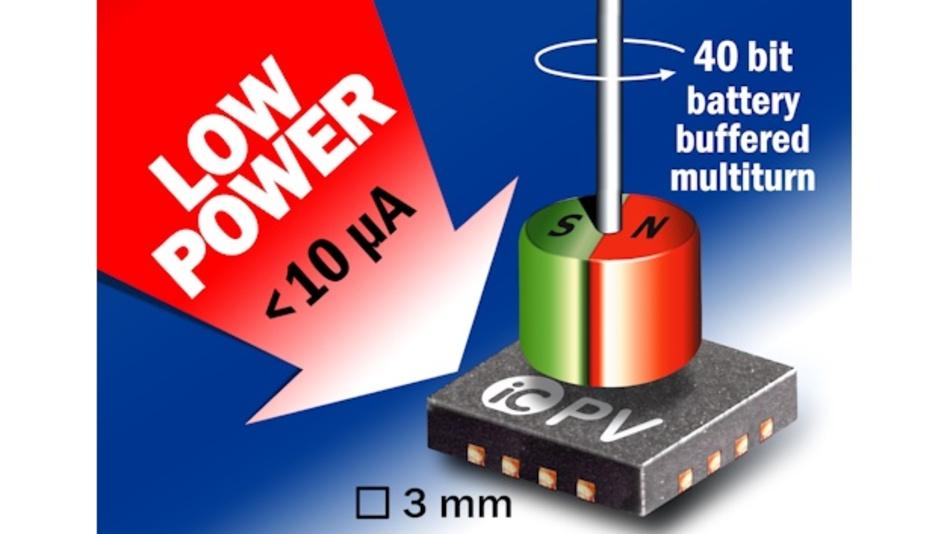 Batterie gepufferter 40-bit Multiturn-Hall-Encoder