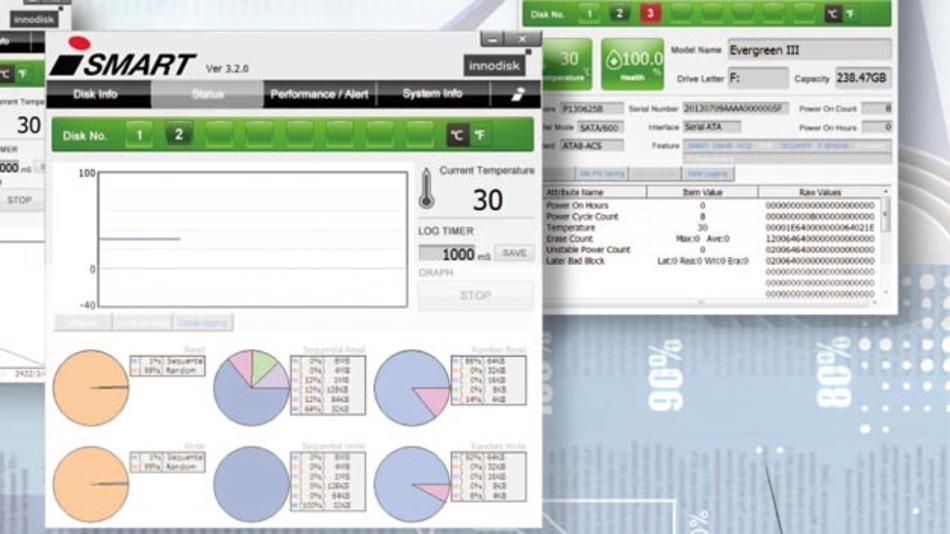 Die Monitoring-Software iSmart von Innodisk überwacht die Betriebsparameter von SSDs.