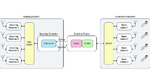 Bild 1: Blockdiagramm des C-PMSE-Systems