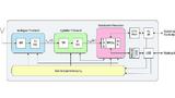 Bild 2: Blockdiagramm des Scanning-Receivers