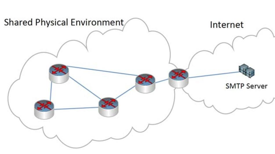 """Links Computer, die ein Ultraschall-Kommunikationsnetz bilden. """"Abhören"""" aus dem Internet wäre dann nur über einen damit verbundenen Rechner (rechts) möglich."""
