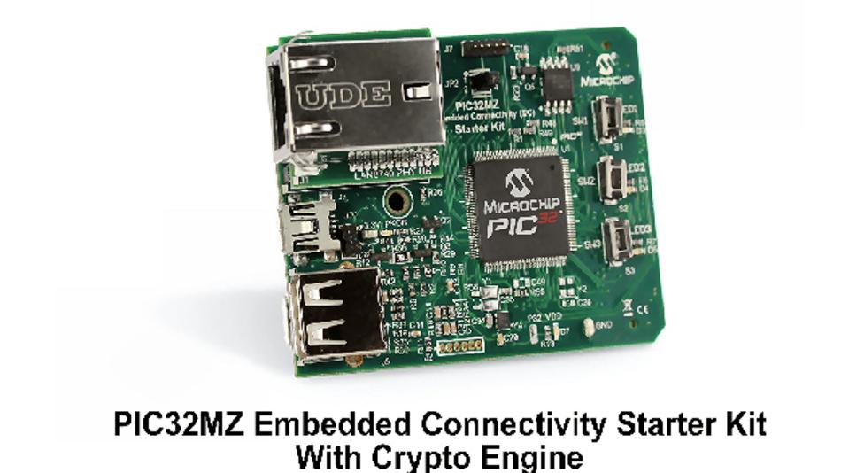 PIC32MZ 32-bit-MCUs von Microchip