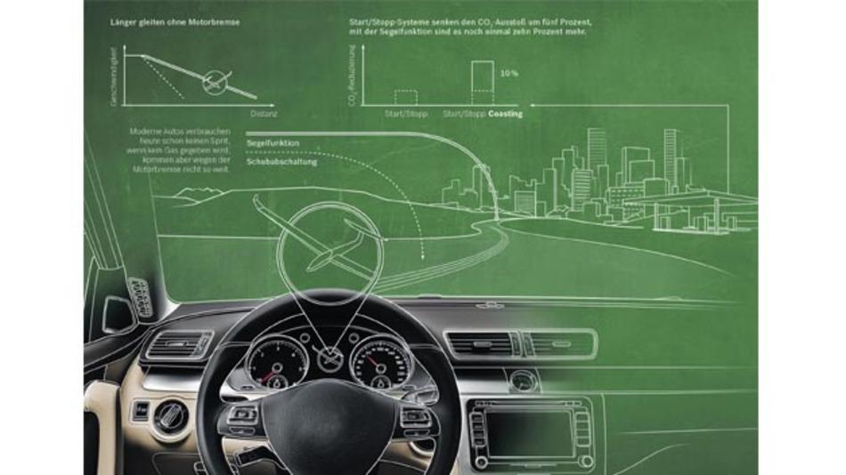 Die Start/Stopp-Segeln-Technik schalten den Verbrenner während der Fahrt ab, so dass er keinen Kraftstoff mehr verbraucht.